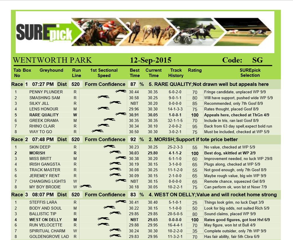 Ratings PDF for Greyhounds